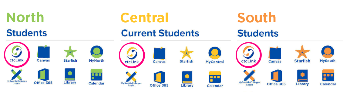 screen shot of icons on student pages with ctcLink icon circled
